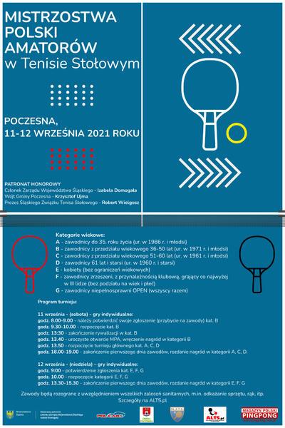 Mistrzostwa Polski Amatorów 2021